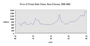 a of slavery in modern america the atlantic slavery in the united states