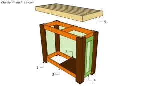 free home bar plans home bar plans free free garden plans how to build garden projects