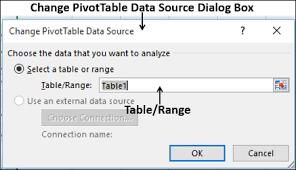 Change Pivot Table Data Range Excel Pivot Tables Updating Data