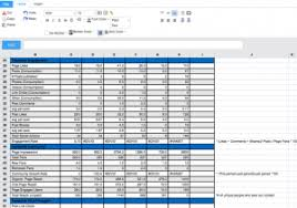 social media monthly report template and monthly marketing