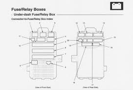 honda civic 2006 fuse box 2006 honda civic lx fusebox sedan the 20 connectors i need pinouts