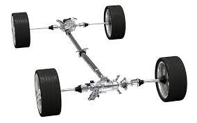 all wheel drive combining all wheel drive fuel efficiency gkn technology 2016