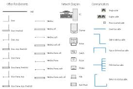 floor plan network design image from https conceptdraw com a855c3 p1 preview 640 pict