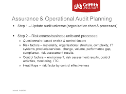 session 7 internal audit planning ppt video online download
