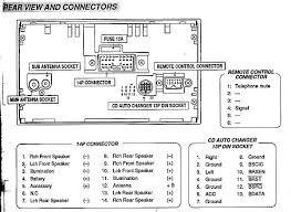 2000 saturn radio wiring diagram efcaviation com
