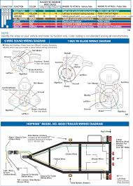 image result for aristocrat trailer wiring diagram parts for