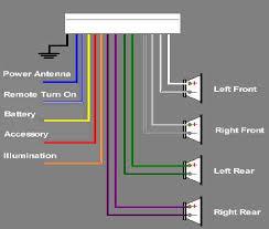 wiring diagram very best pioneer head unit wiring diagram pioneer