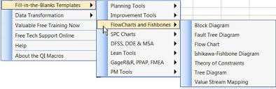 lean six sigma tools for excel six sigma templates