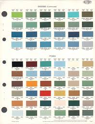 paint chips 1969 ford truck