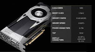 Z370 Specs Nvidia U0027s Geforce Gtx 1060 Specs Leaked