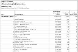 52 states of america list donald r van deventer s blog stress testing default risk and