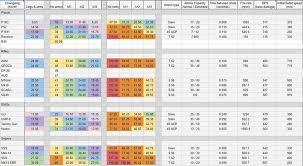 pubg damage chart official pubg battlegrounds инстаграм pubg verified новые фото
