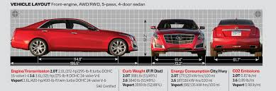 compare cadillac cts and xts 2014 motor trend car of the year cadillac cts motor trend