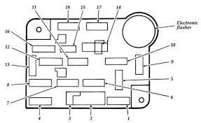 1994 ford explorer fuse box diagram 1994 ford wiring diagram wiring diagram