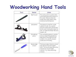 woodworking with hand tools with wonderful inspiration in south