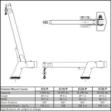 Pedestal Crane Battery Powered Mobile Cranes