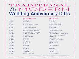 8 wedding anniversary gifts by year modern and traditional
