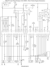 95 galant wiring diagram 1999 mitsubishi galant wiring diagram