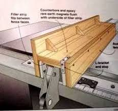 diy biesemeyer table saw fence 11 best table saw base images on pinterest woodworking plans
