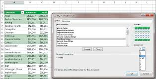 Change Table Style In Excel Customizing The Pivot Table Appearance With Styles And Themes