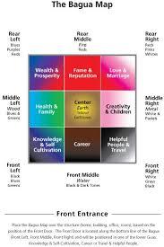 feng shui color chart feng shui colors