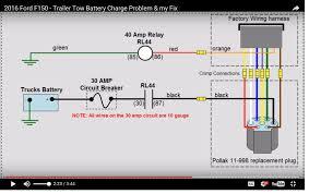 trailer 7 pin wiring diagram blurts me