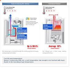 navien tankless water heater cvb plumbing your san diego plumber