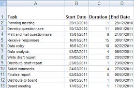 creating a gantt chart using microsoft excel u2013 part 1