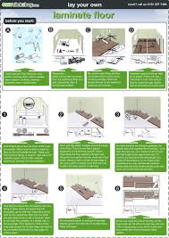How To Start Laying Laminate Flooring Find Out How To Lay Your Laminate Diyclick2buy Com
