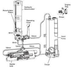 faucet parts diagram faucets reviews repair moen kitchen faucet