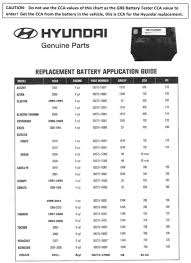 hyundai tucson battery size hyundai battery warranty on replacement battery 28 images