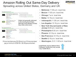 top 10 same day delivery apparel retailing webinar series hot topics and activewear