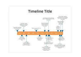 Timeline Spreadsheet Template Excel 33 Free Timeline Templates Excel Power Point Word Free