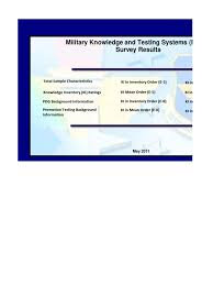 2011 mkts waps testing united states air force united states