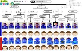 acnl hairstyle guide fresh creative animal crossing new leaf hair guide j 21398