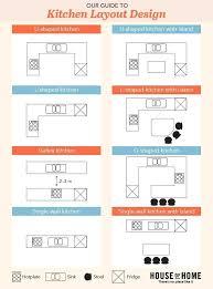 kitchen layout design tool kitchen layout kitchen design tips and floor plan of kitchen