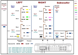 audi a3 fuse diagram audi a p installing a subwoofer using