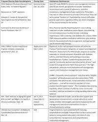a global cornucopia of clues to optimize medication use