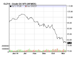 light sweet crude price awesome light sweet crude oil price f89 on stylish image collection