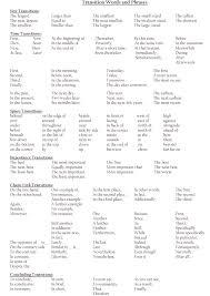 Best ideas about Topic Sentences on Pinterest   Paragraph