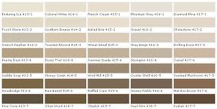 pittsburgh paints pittsburgh paint colors pittsburgh colors