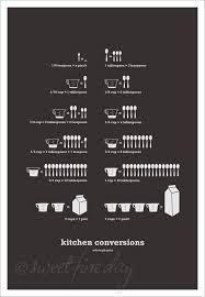 info cuisine conversions de cuisine un tableau de conversion graphique mesure