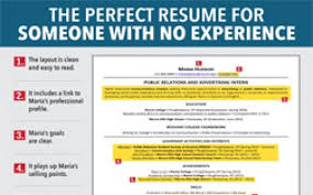 Make Resume Online by Resources Cob Student Success