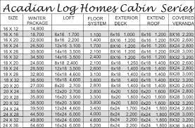 beautiful log cabin homes prices on cabin prices log cabin homes