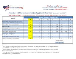 plan b medicare supplement plan b medigap medicarefaq