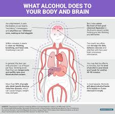 more than 90 of heavy drinkers develop fatty liver disease which