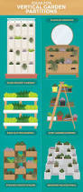 537 best gardening infographics and diagrams images on pinterest