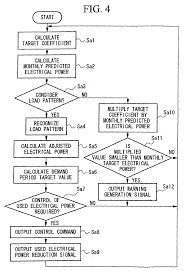 patent ep1271740a1 electricity bill control device and recording