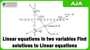 mathemtatics class ix linear equations in two variables find solutions to linear equations you