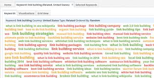 Related Keywords Suggestions For I - seo tools the complete list 2018 update